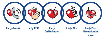 lifeline-training-cardiac-first-response-1